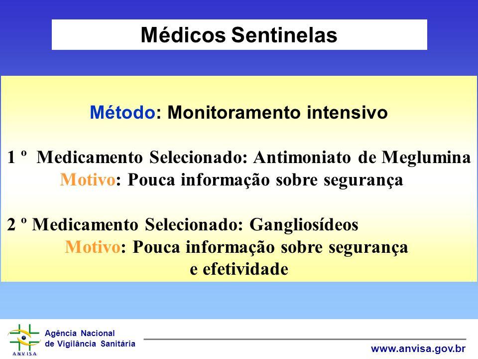 Médicos Sentinelas Método: Monitoramento intensivo