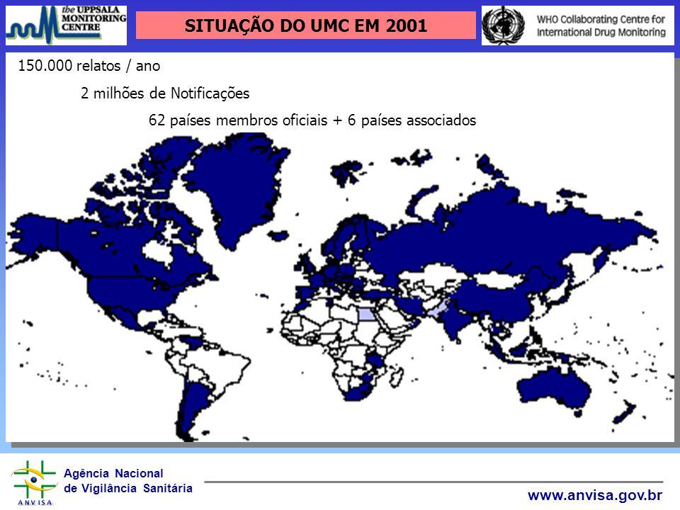 SITUAÇÃO DO UMC EM 2001 150.000 relatos / ano