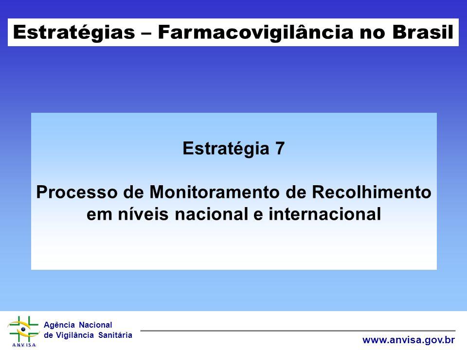 Estratégias – Farmacovigilância no Brasil