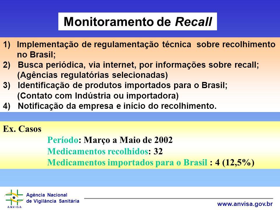Monitoramento de Recall