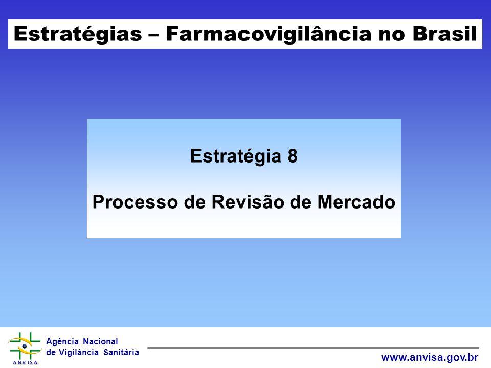 Processo de Revisão de Mercado