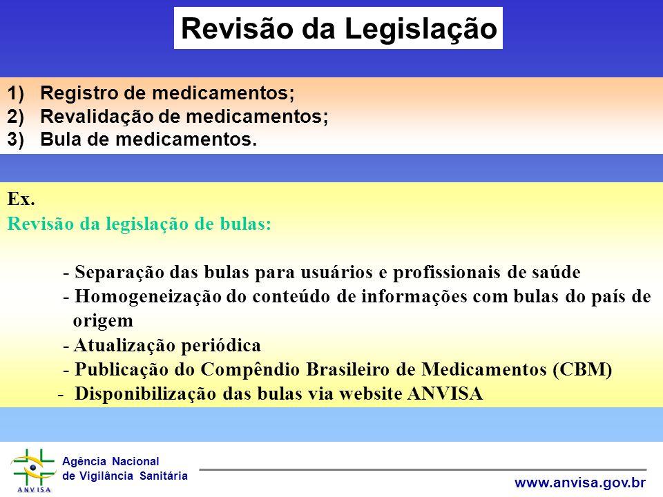 Revisão da Legislação Ex. Revisão da legislação de bulas: