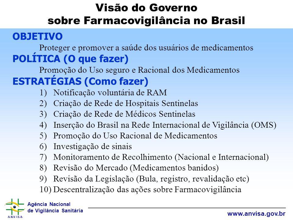 sobre Farmacovigilância no Brasil