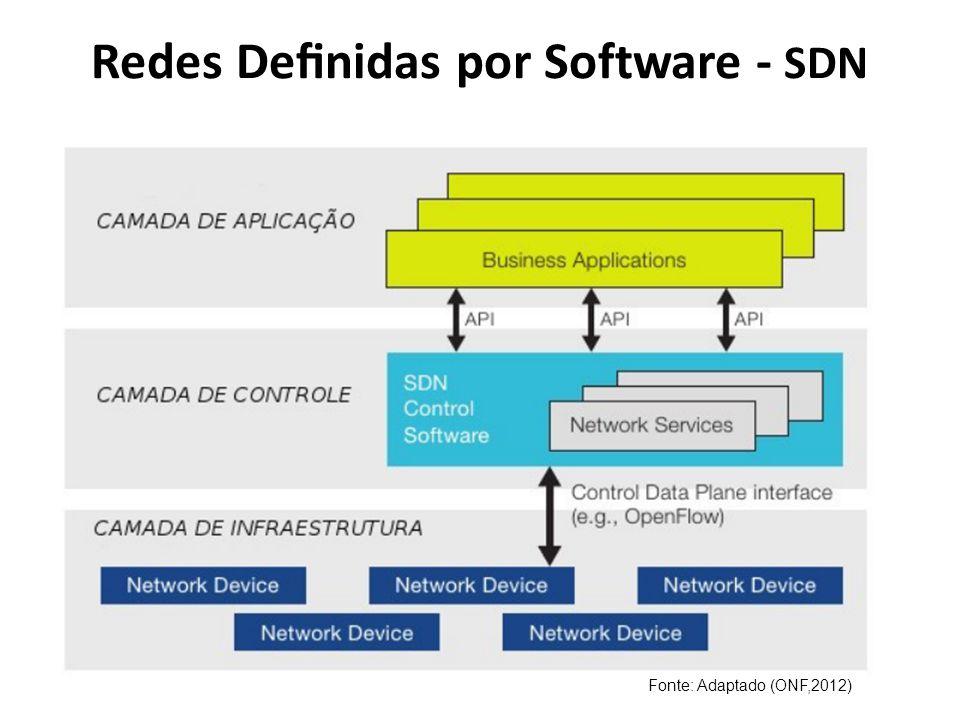 Redes Definidas por Software - SDN