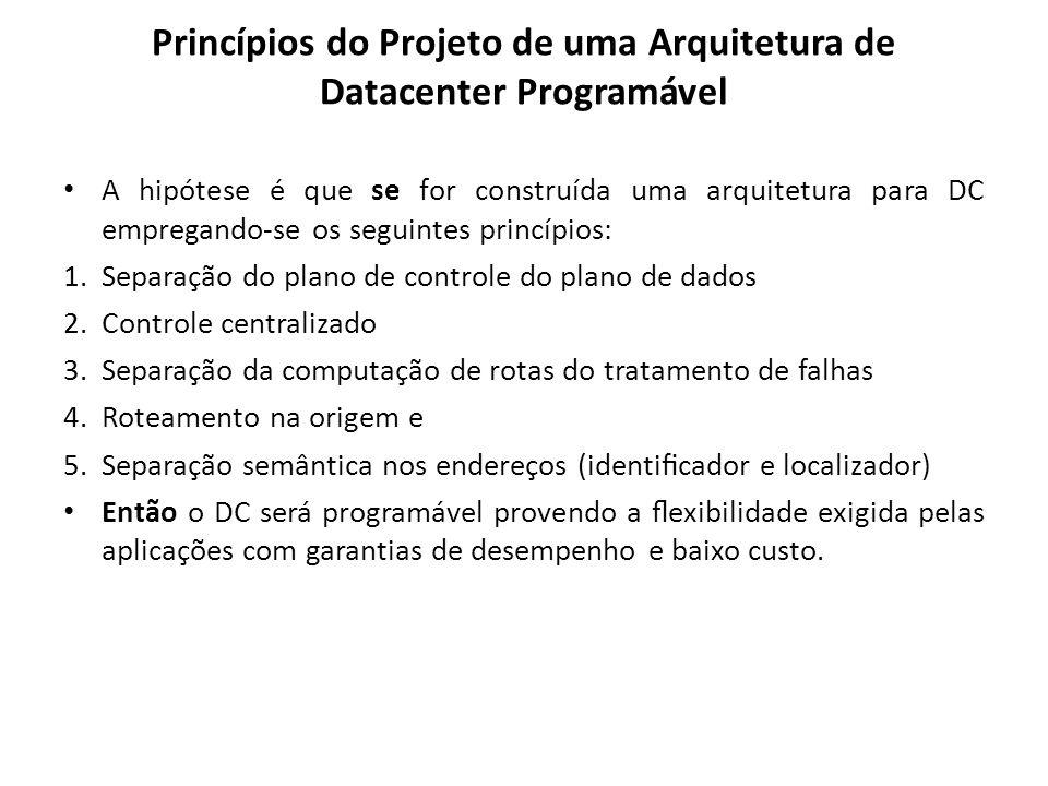 Princípios do Projeto de uma Arquitetura de Datacenter Programável