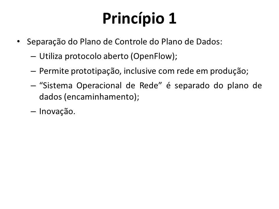 Princípio 1 Separação do Plano de Controle do Plano de Dados: