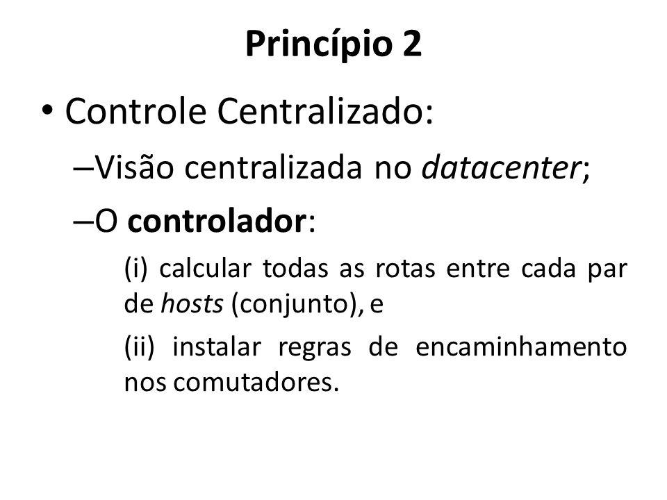 Controle Centralizado: