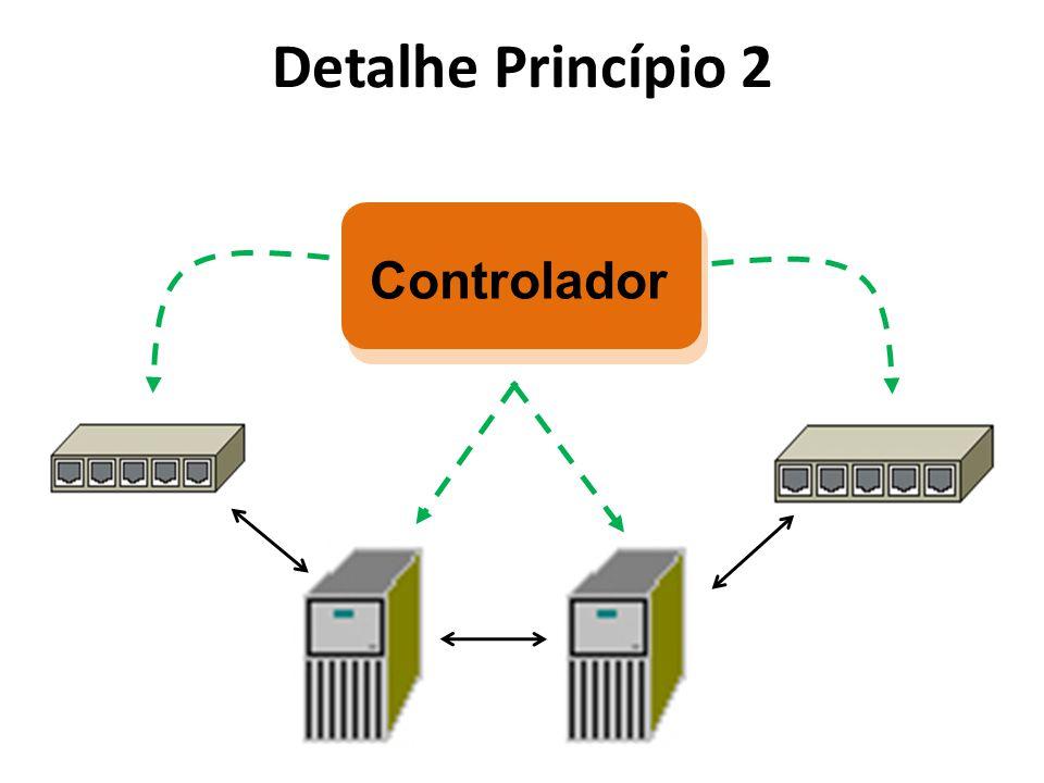 Detalhe Princípio 2 Controlador