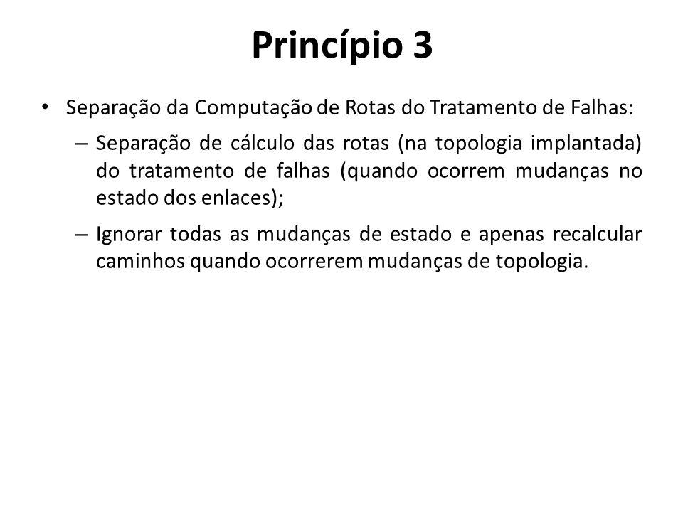Princípio 3 Separação da Computação de Rotas do Tratamento de Falhas: