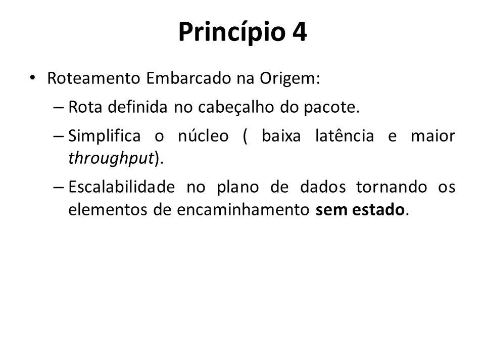 Princípio 4 Roteamento Embarcado na Origem: