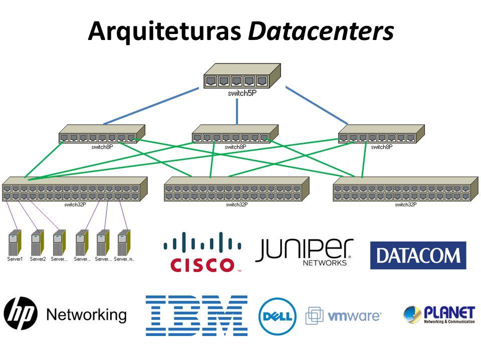 Arquiteturas Datacenters