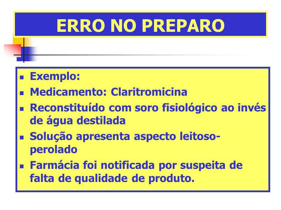 ERRO NO PREPARO Exemplo: Medicamento: Claritromicina