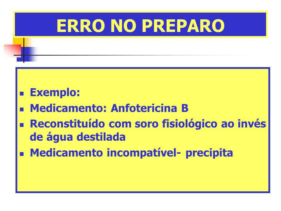 ERRO NO PREPARO Exemplo: Medicamento: Anfotericina B