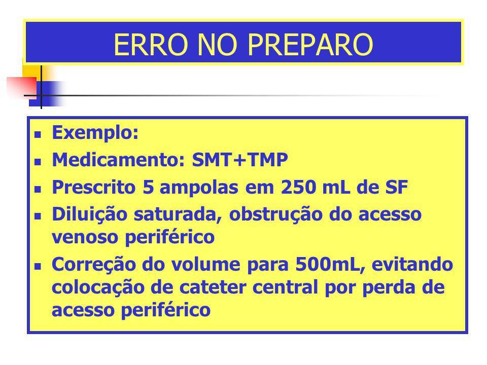 ERRO NO PREPARO Exemplo: Medicamento: SMT+TMP