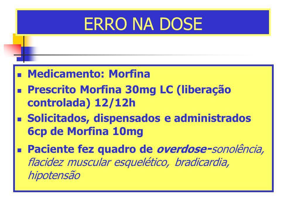ERRO NA DOSE Medicamento: Morfina