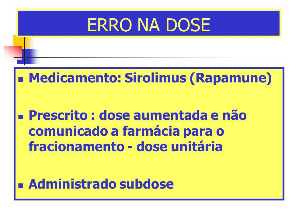 ERRO NA DOSE Medicamento: Sirolimus (Rapamune)