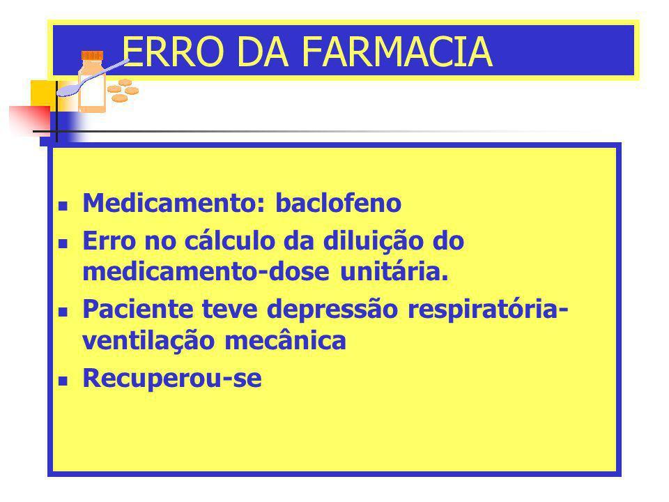ERRO DA FARMACIA Medicamento: baclofeno