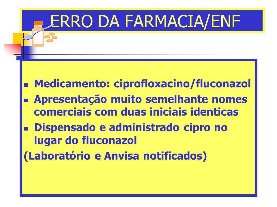 ERRO DA FARMACIA/ENF Medicamento: ciprofloxacino/fluconazol
