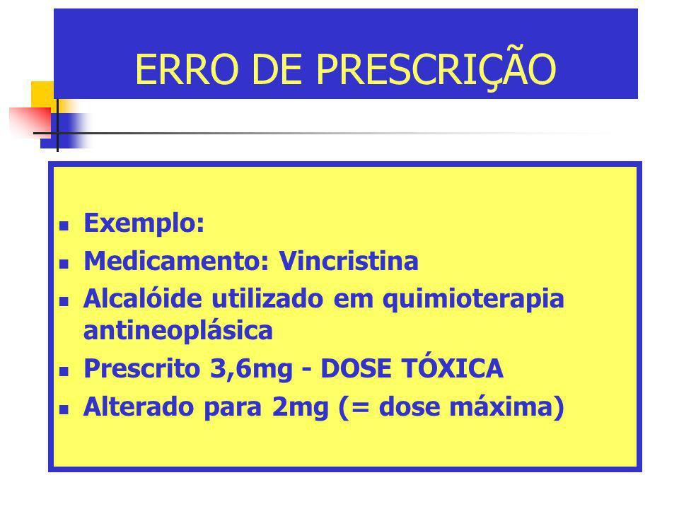 ERRO DE PRESCRIÇÃO Exemplo: Medicamento: Vincristina