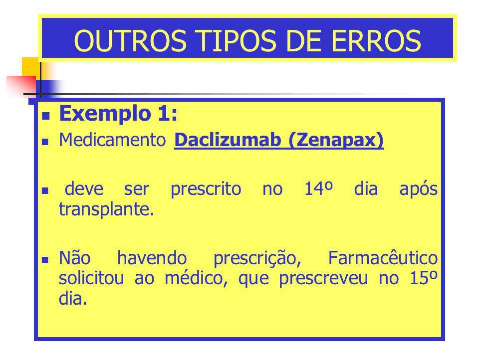 OUTROS TIPOS DE ERROS Exemplo 1: Medicamento Daclizumab (Zenapax)