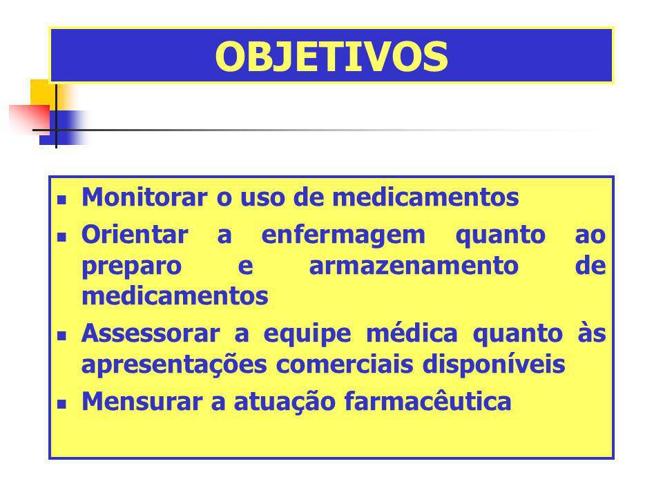 OBJETIVOS Monitorar o uso de medicamentos