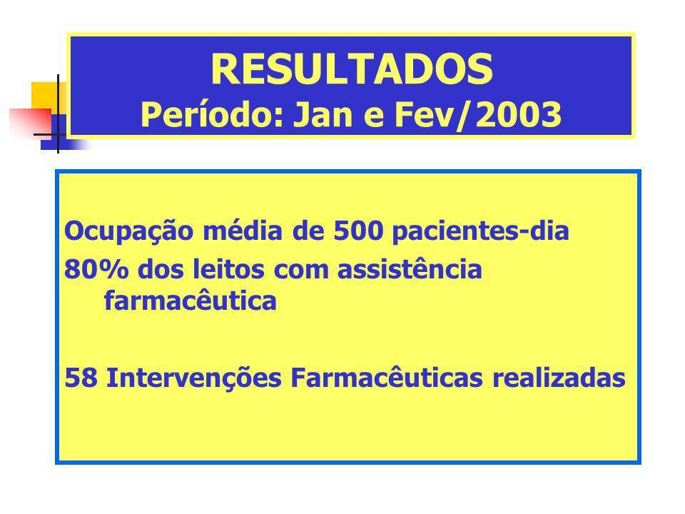 RESULTADOS Período: Jan e Fev/2003