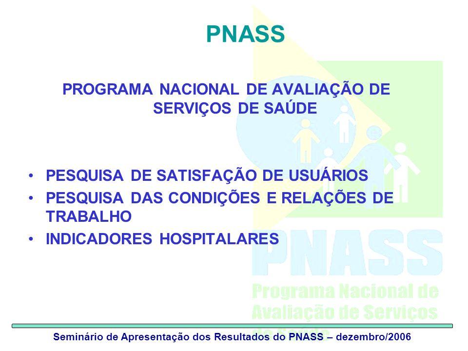 PNASS PROGRAMA NACIONAL DE AVALIAÇÃO DE SERVIÇOS DE SAÚDE