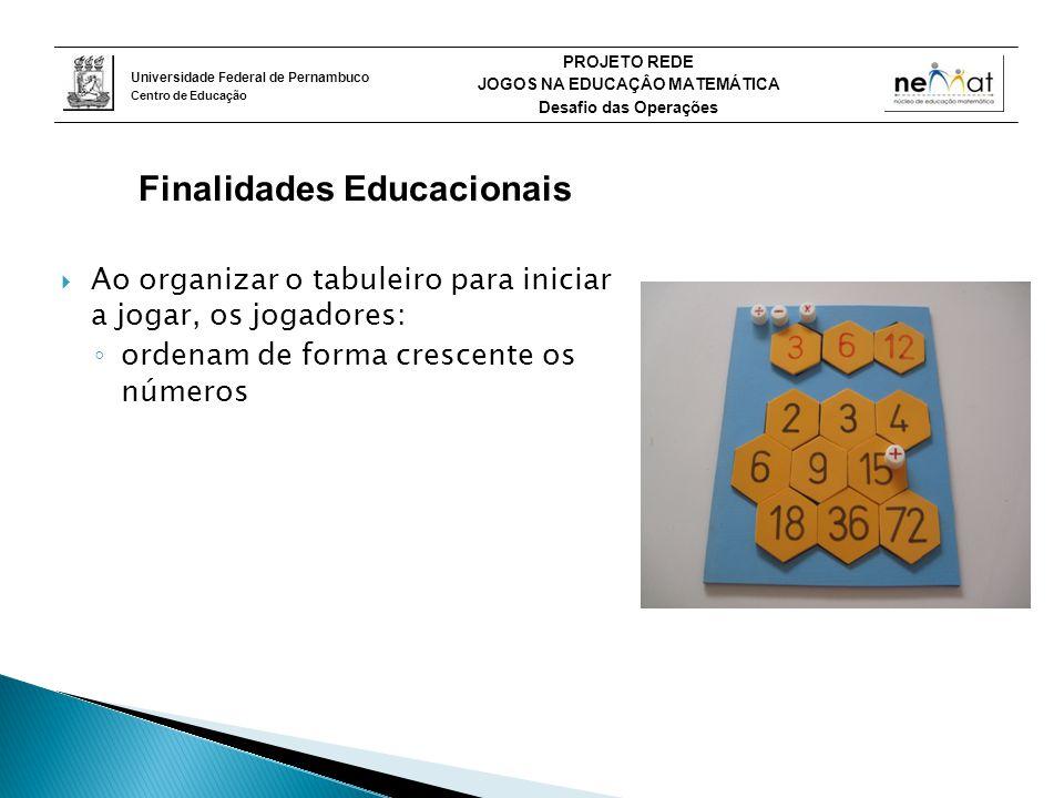 Finalidades Educacionais