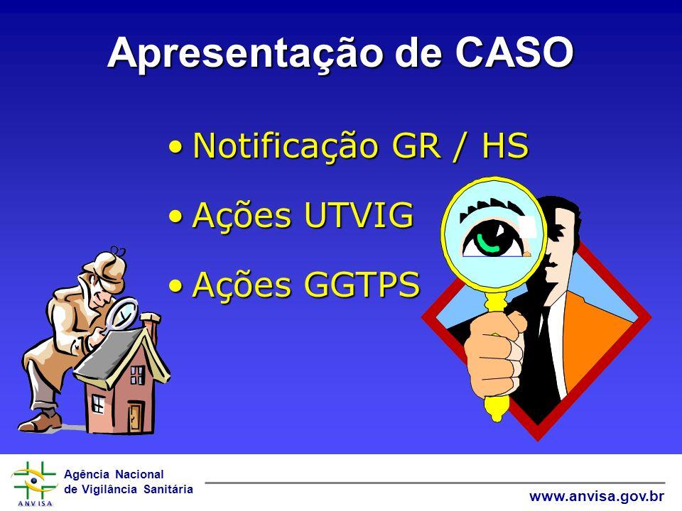 Apresentação de CASO Notificação GR / HS Ações UTVIG Ações GGTPS