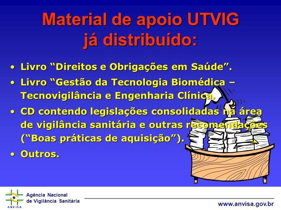 Material de apoio UTVIG já distribuído: