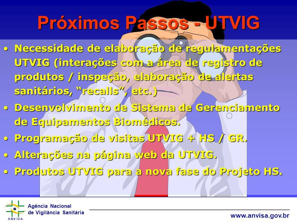 Próximos Passos - UTVIG