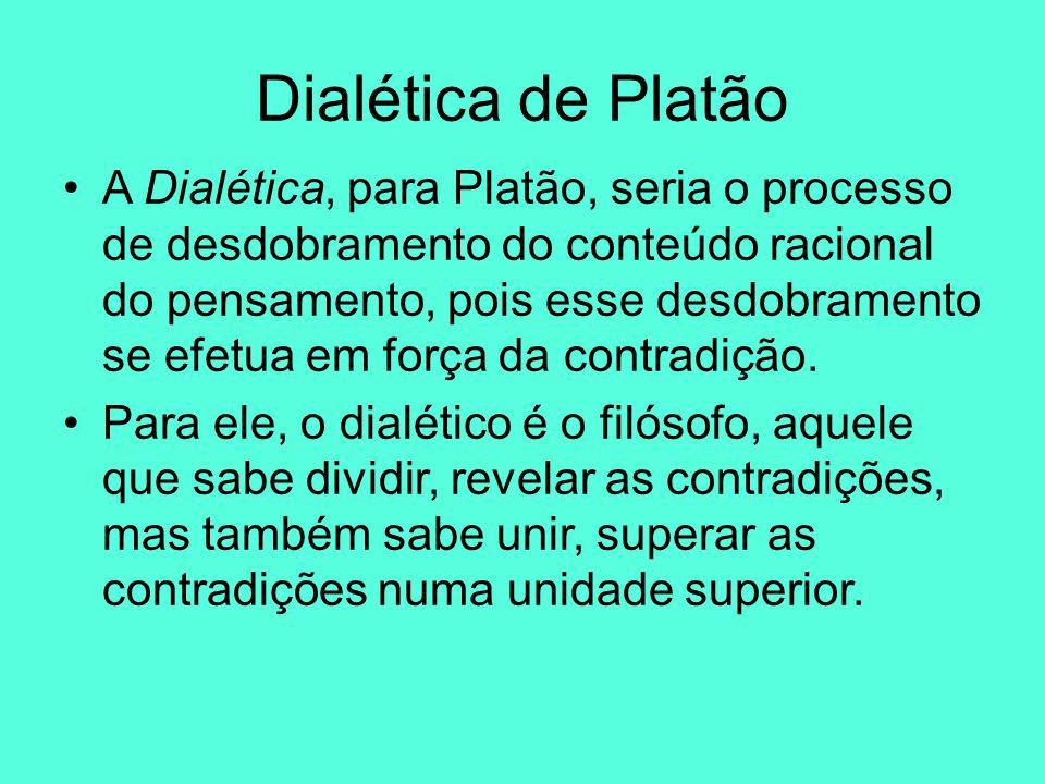 Dialética de Platão