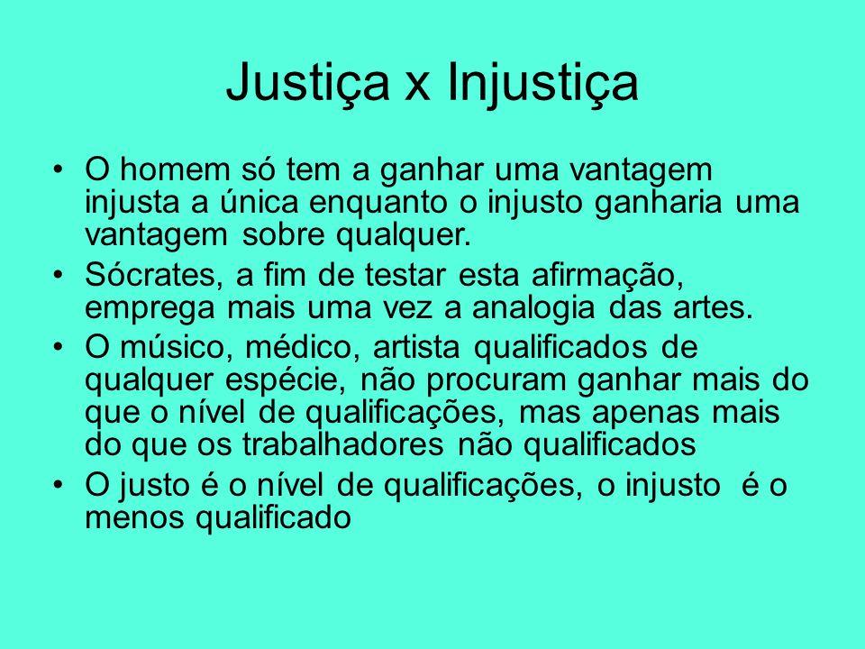 Justiça x Injustiça O homem só tem a ganhar uma vantagem injusta a única enquanto o injusto ganharia uma vantagem sobre qualquer.