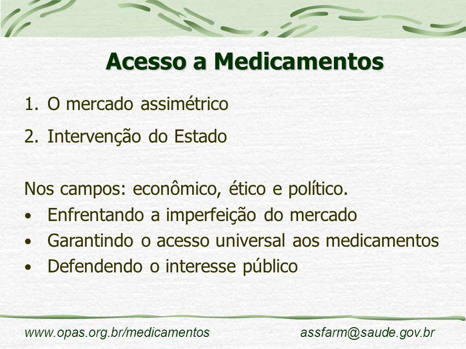 Acesso a Medicamentos O mercado assimétrico Intervenção do Estado