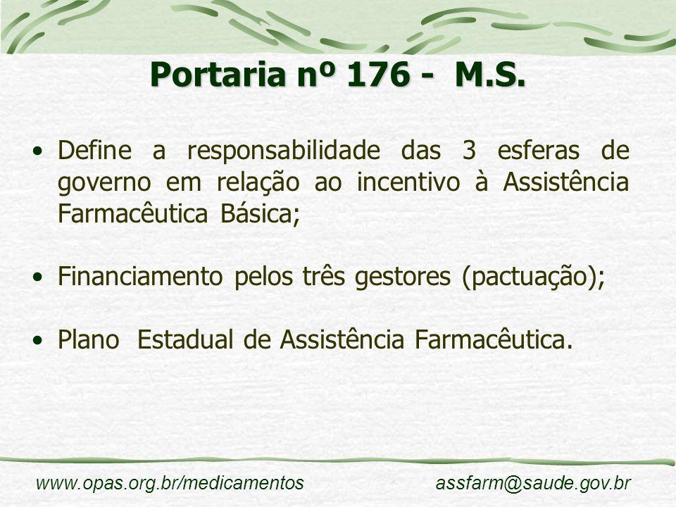 Portaria nº 176 - M.S. Define a responsabilidade das 3 esferas de governo em relação ao incentivo à Assistência Farmacêutica Básica;