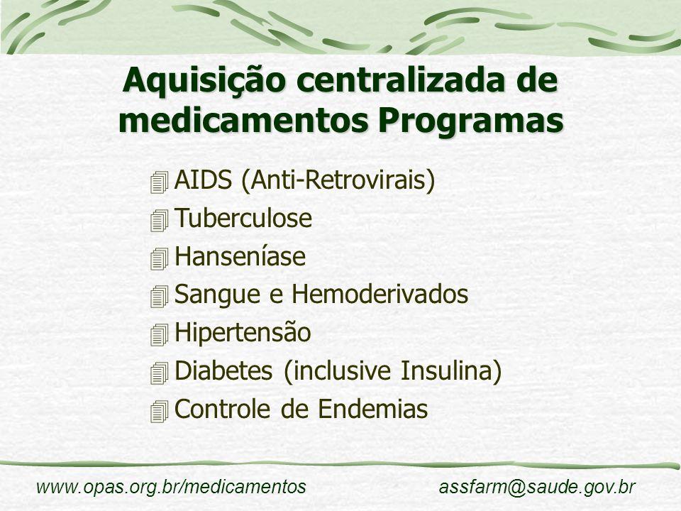 Aquisição centralizada de medicamentos Programas