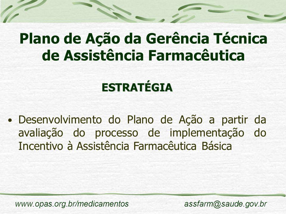 Plano de Ação da Gerência Técnica de Assistência Farmacêutica