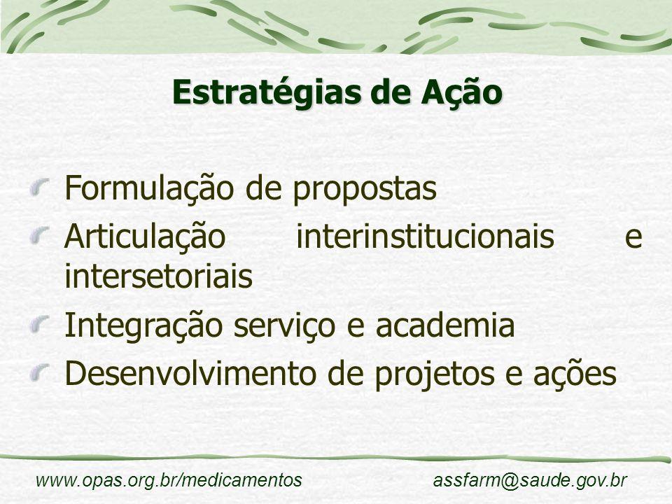 Estratégias de Ação Formulação de propostas. Articulação interinstitucionais e intersetoriais. Integração serviço e academia.