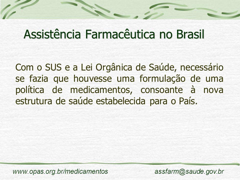 Assistência Farmacêutica no Brasil