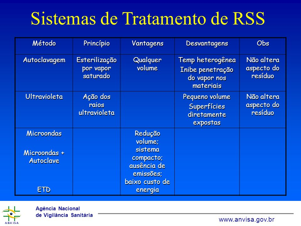 Sistemas de Tratamento de RSS