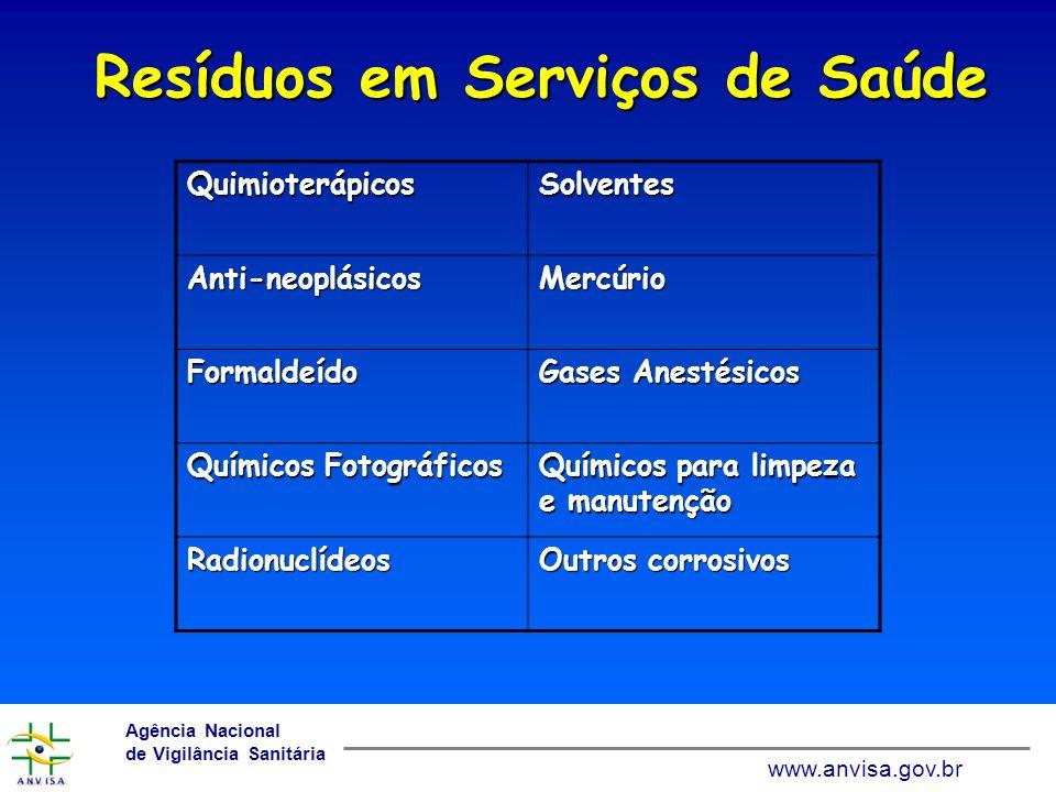Resíduos em Serviços de Saúde