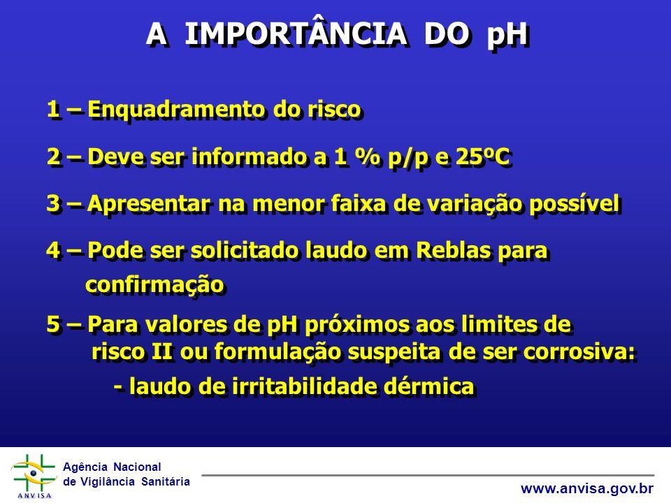 A IMPORTÂNCIA DO pH 1 – Enquadramento do risco