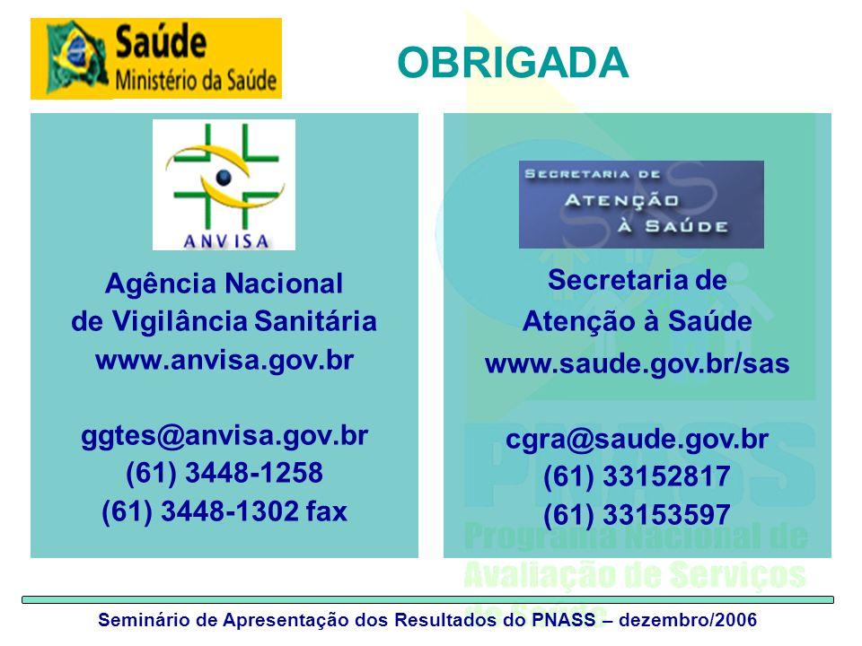 OBRIGADA Agência Nacional de Vigilância Sanitária www.anvisa.gov.br