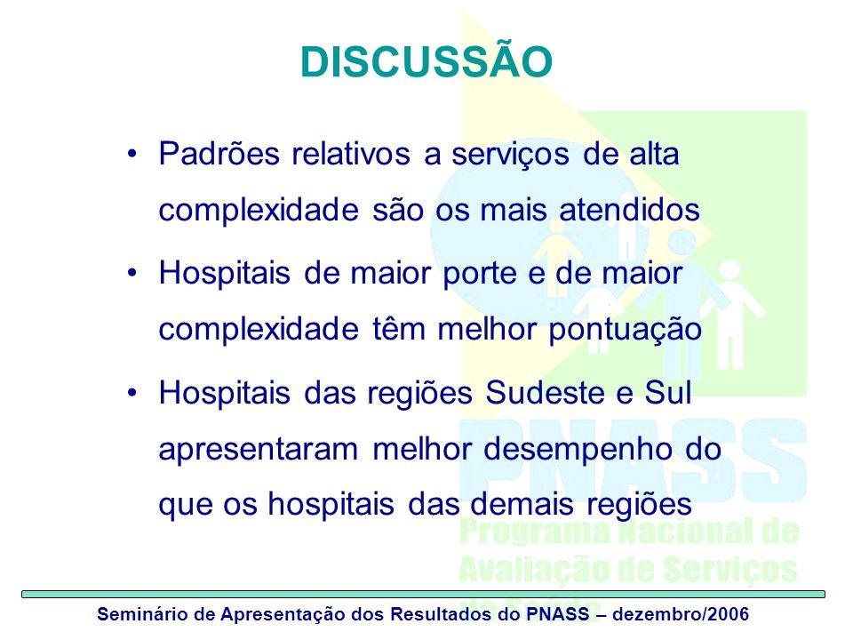 Seminário de Apresentação dos Resultados do PNASS – dezembro/2006