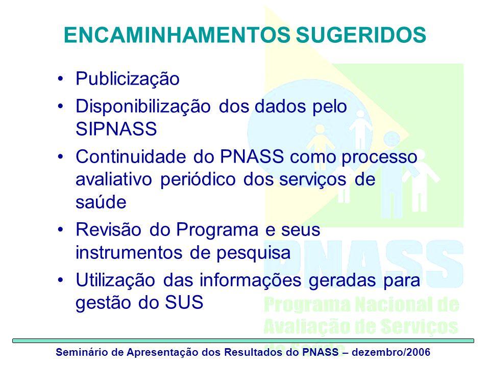 ENCAMINHAMENTOS SUGERIDOS