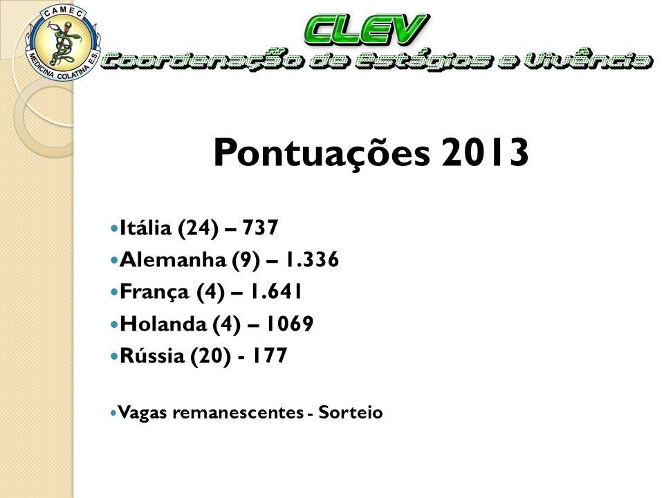 Pontuações 2013 Itália (24) – 737 Alemanha (9) – 1.336