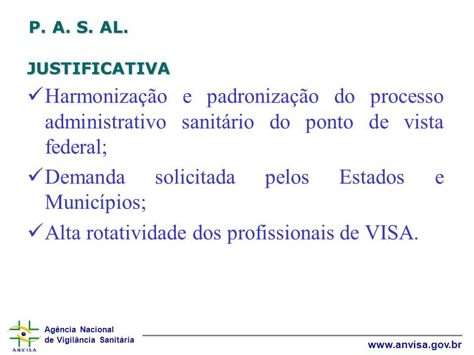 Demanda solicitada pelos Estados e Municípios;