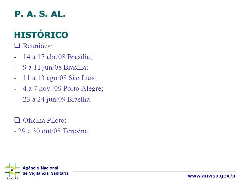 P. A. S. AL. HISTÓRICO Reuniões: 14 a 17 abr/08 Brasília;