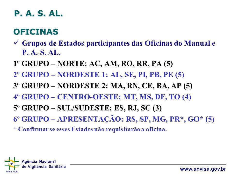 P. A. S. AL. OFICINAS. Grupos de Estados participantes das Oficinas do Manual e P. A. S. AL. 1º GRUPO – NORTE: AC, AM, RO, RR, PA (5)