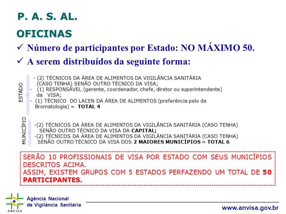 P. A. S. AL. OFICINAS. Número de participantes por Estado: NO MÁXIMO 50. A serem distribuídos da seguinte forma: